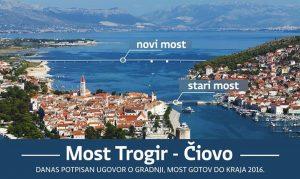 new-ciovo-bridge2015